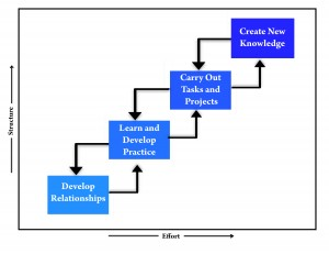 Cohen's Purpose_Diagram