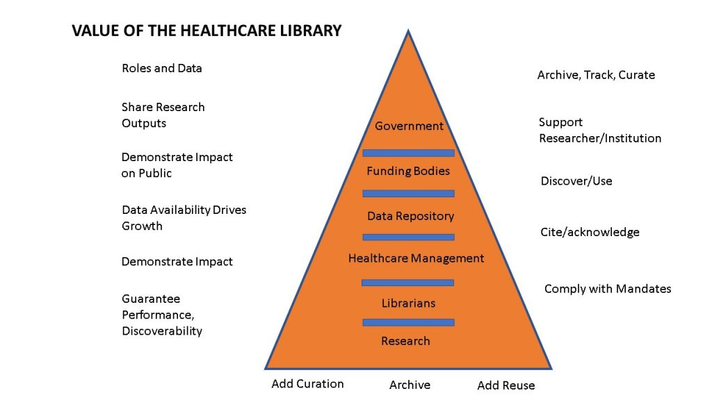 HEALTHCARE LIBRARY