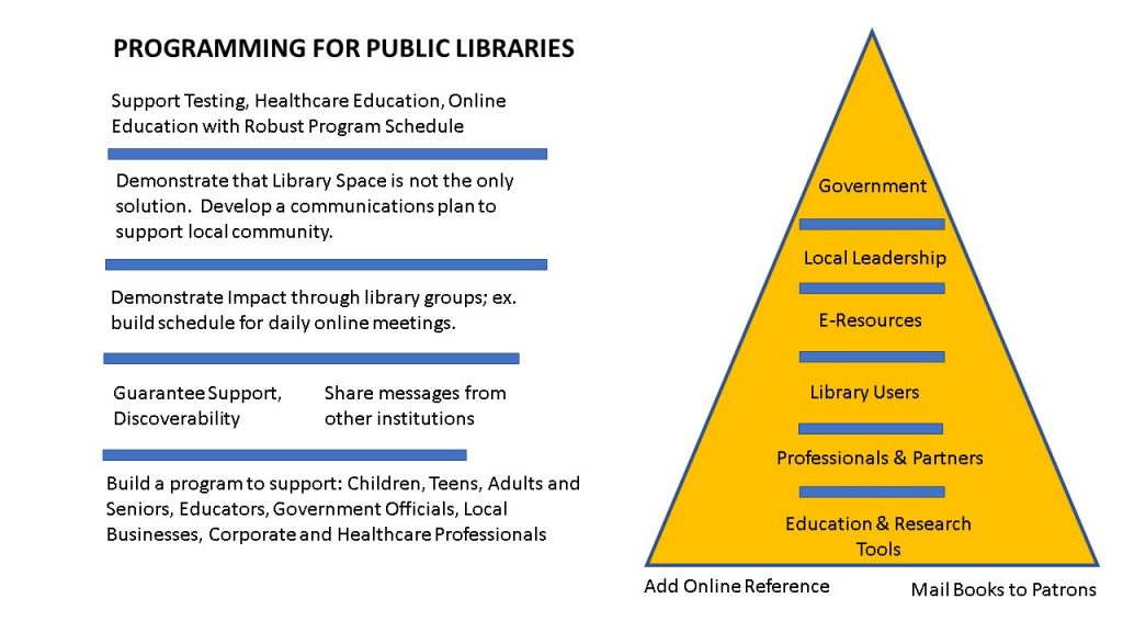 public library service plan