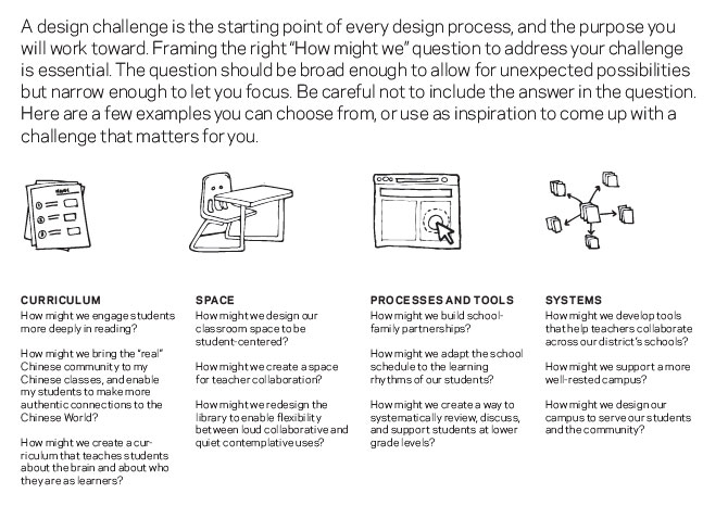 what can i use design thinking for? page 12
